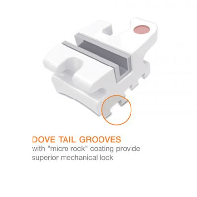Avalon Dove Tail Grooves