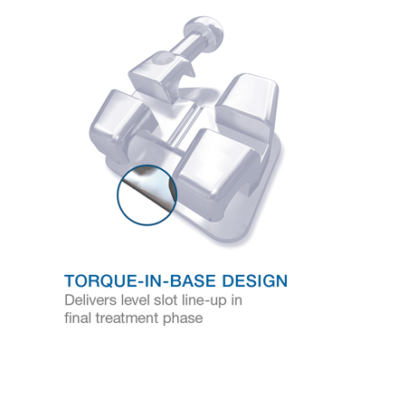 Bionic - Torque-In-Base Design
