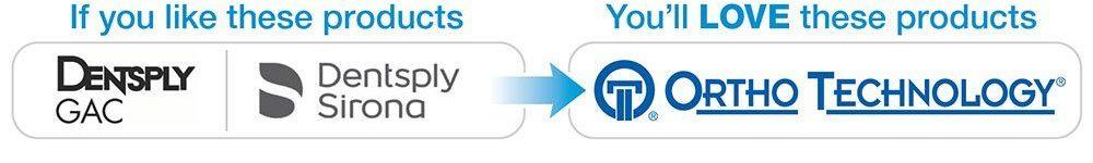 GAC Dentsply to Ortho Technology Alternatives
